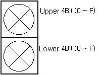 PLC setting for FUJI MICREX-F ENET communication driver